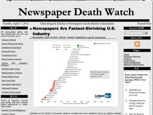 Newspaper Death Watch at wRanter.com